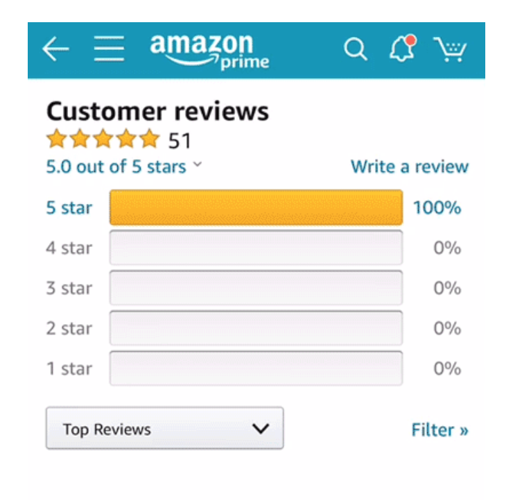 Is It Really Five Stars? How To Spot Fake Amazon Reviews (#GotBitcoin?)
