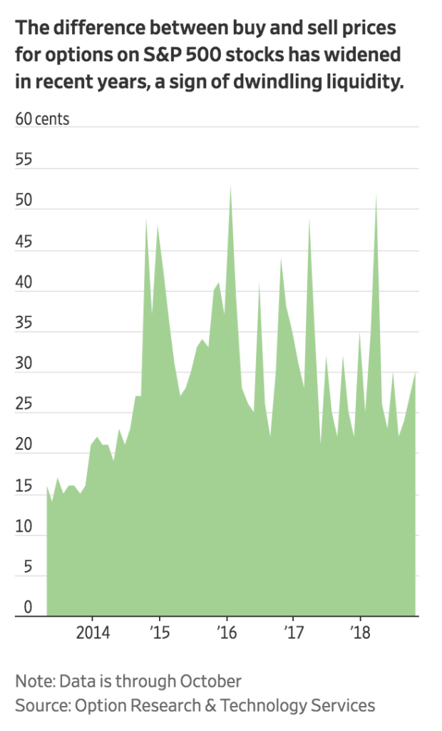 Investors' Flee From Stocks, Leaving Bot's Free To Fuel Wild Market Swings (#GotBitcoin?)