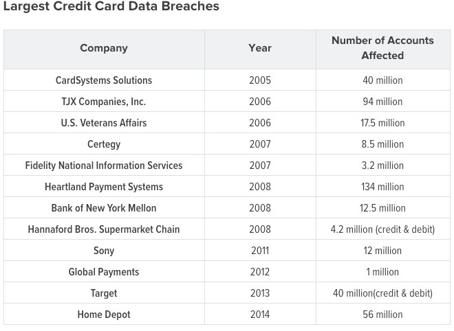 How Bitcoin Can Prevent Fraud And Chargebacks  (#GotBitcoin?)
