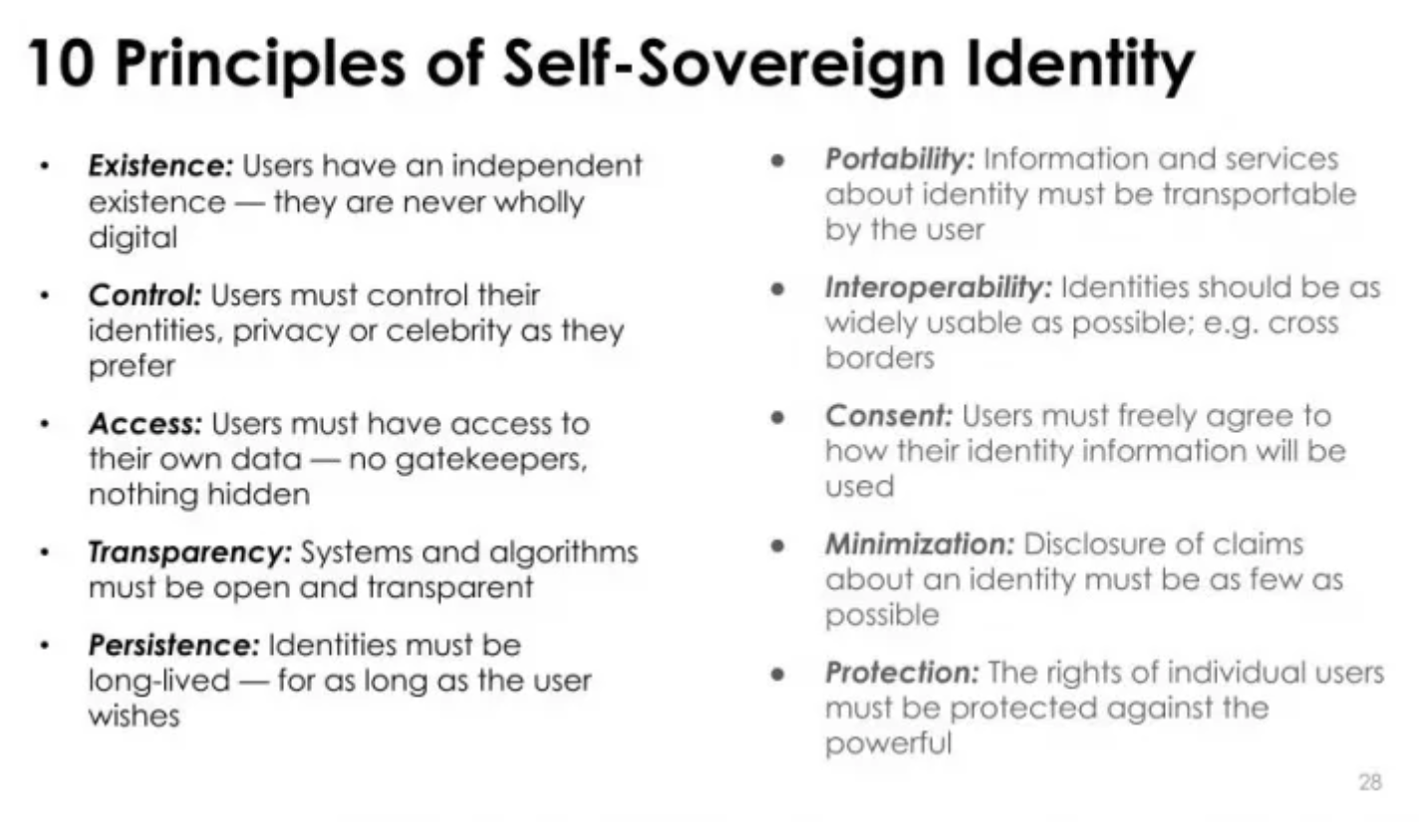 Ultimate Resource On Decentralized Identity On Bitcoin Blockchain