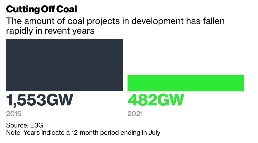 Ultimate Resource On Coal-Mine Closures (#GotBitcoin)