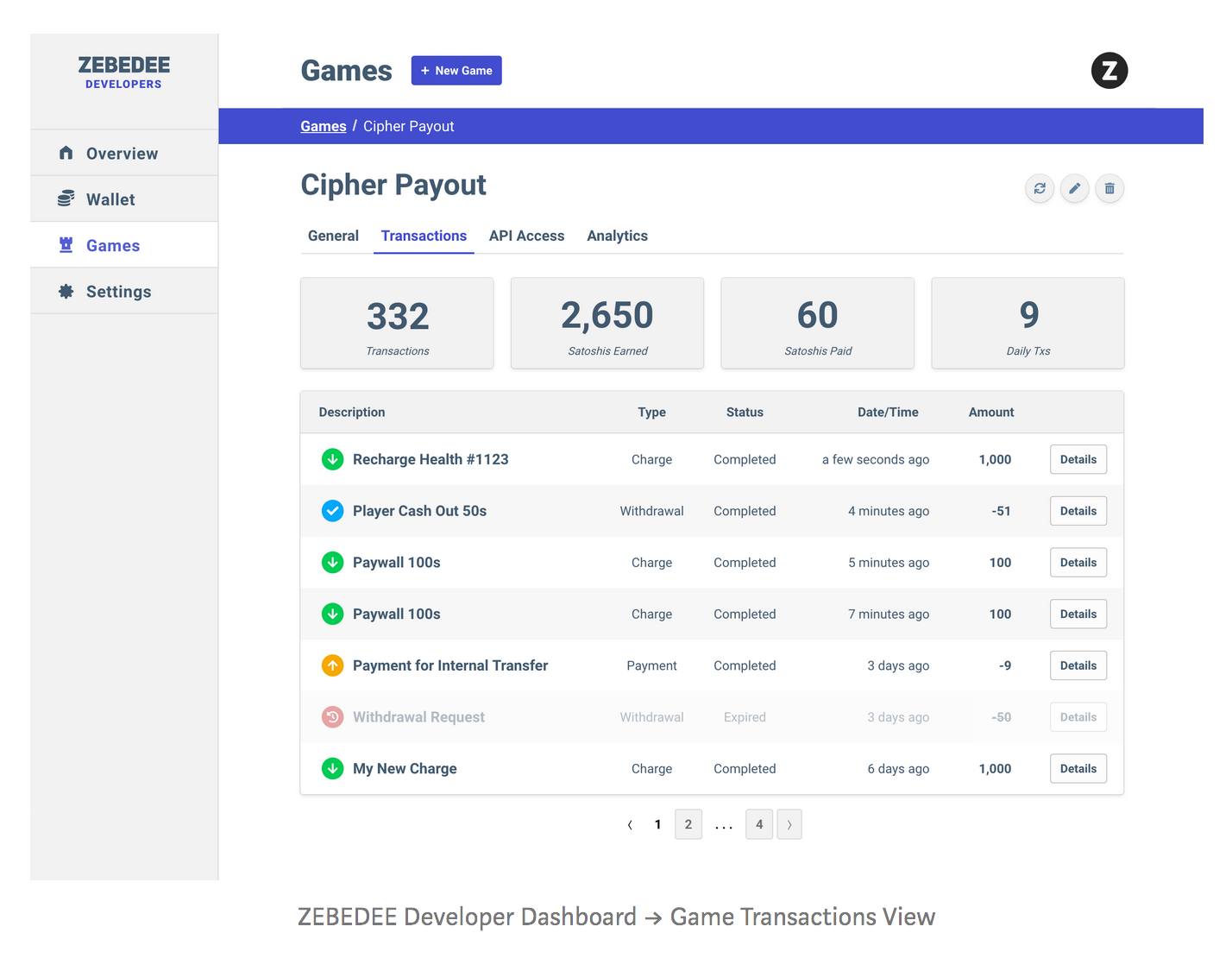 The Ultimate Resource For The Blockchain-Based Games Marketplace (#GotBitcoin?)