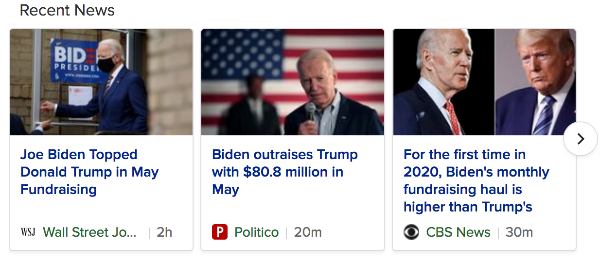 Joe Biden Topped Donald Trump In May Fundraising (#GotBitcoin?)