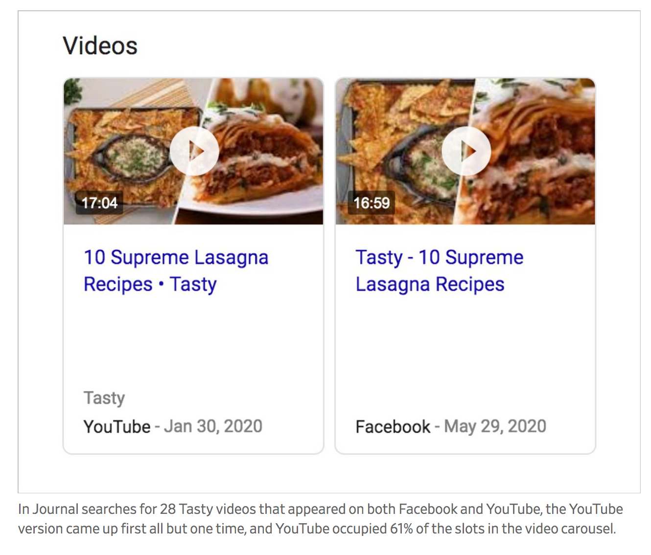 Google Is Not Your Friend. Google Steers Users To YouTube Over More Popular Rivals