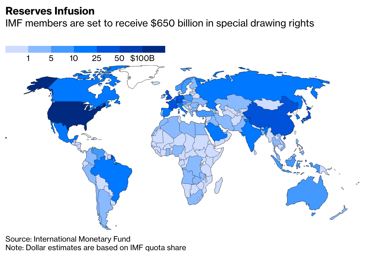 IMF Calls For Bretton Woods-Style Monetary Reset (#GotBitcoin?)