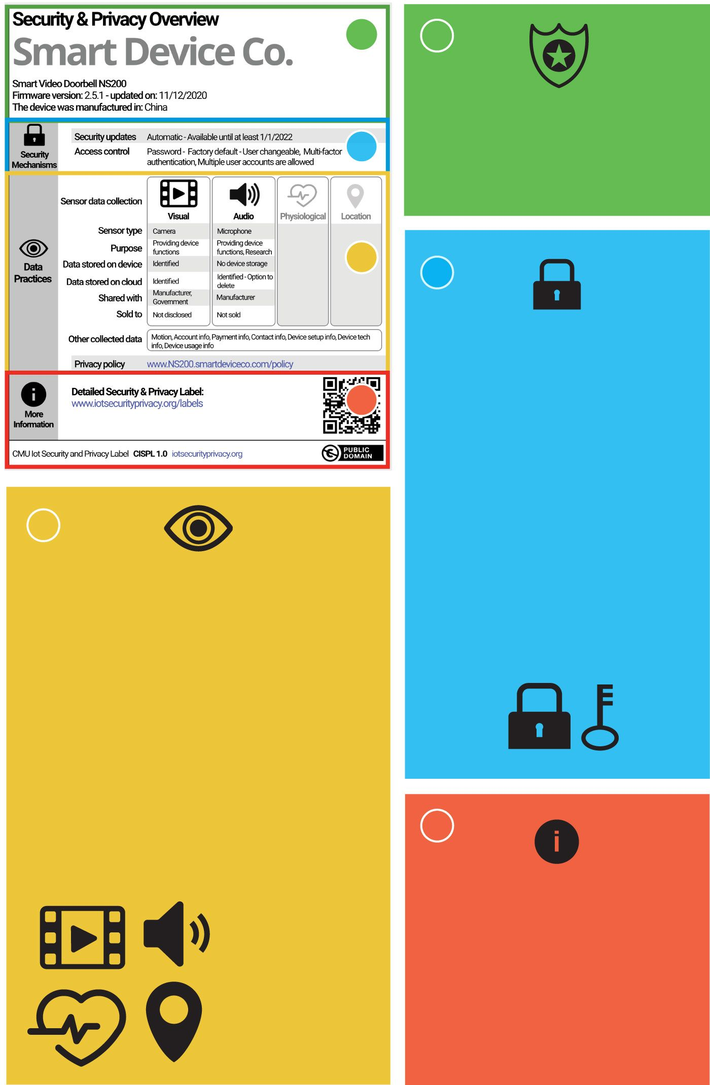 Imagine A Nutrition Label—for Cybersecurity