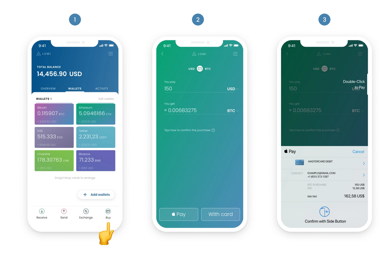 Launch Of Apple Pay In Lumi Wallet Brings Mass Crypo Adoption