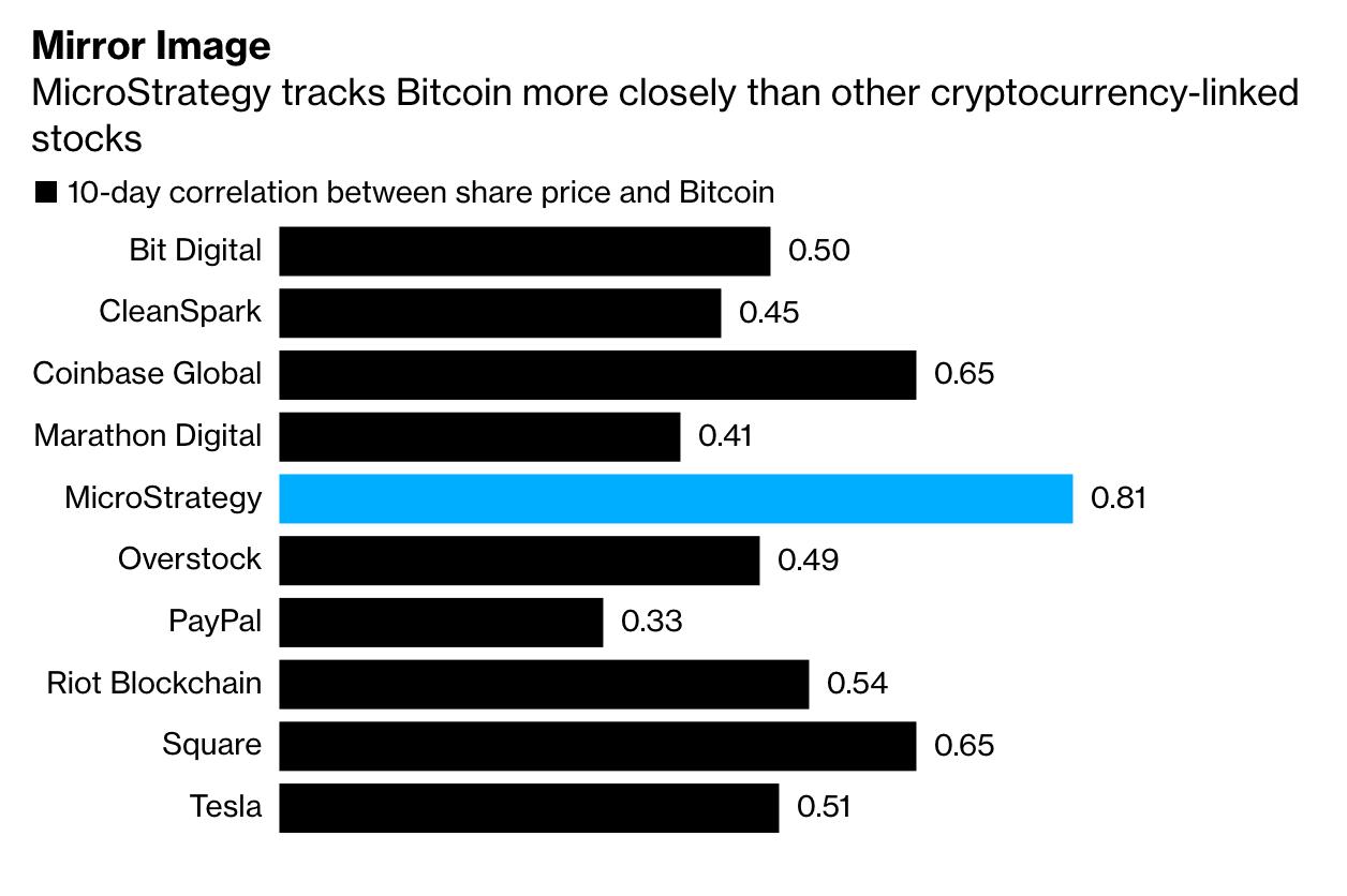 Goldman Sachs Gets Bullish On Bitcoin (#GotBitcoin)