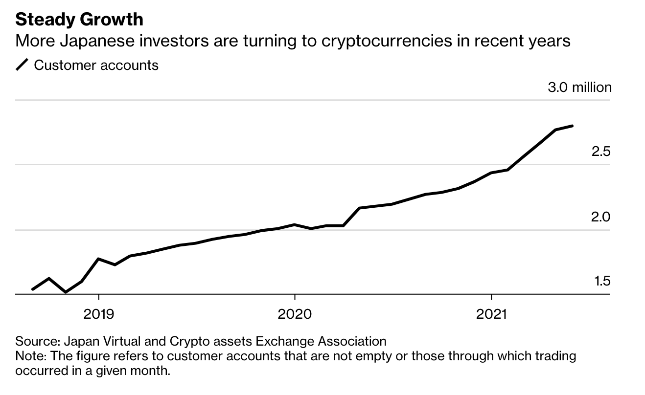 Why Wall Street Is Literally Salivating Over Bitcoin