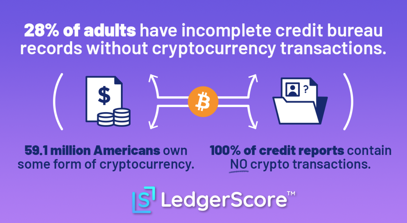 Equifax, TransUnion, Experian FICO Scores Grow Increasingly Inaccurate with Wider Crypto Adoption