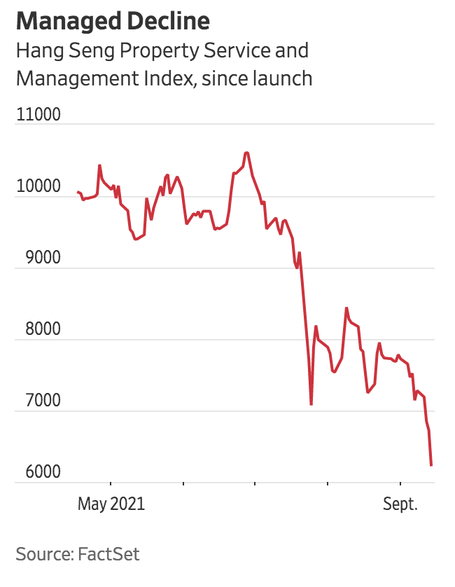 Bitcoin Serves As Safe Haven For Chinese Impacted By Implosion Of Property Development Giant Evergrande